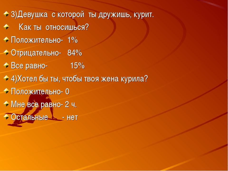 3)Девушка с которой ты дружишь, курит. Как ты относишься? Положительно- 1% От...