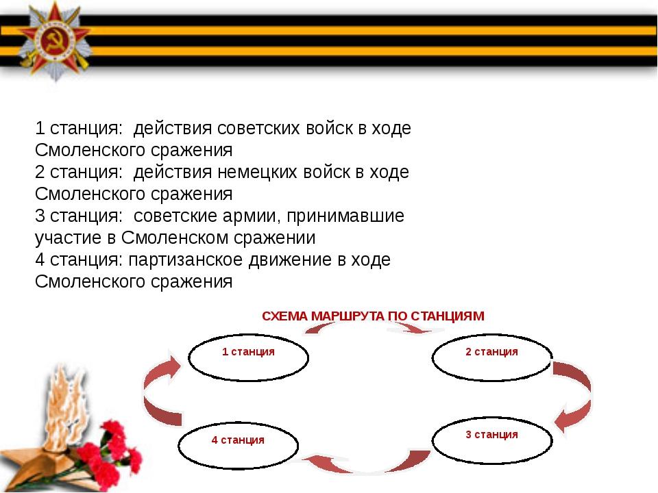 1 станция: действия советских войск в ходе Смоленского сражения 2 станция: де...