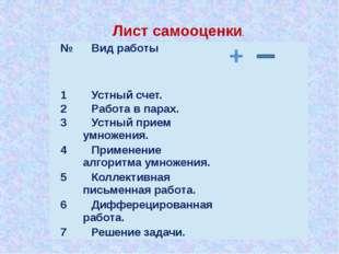 Лист самооценки. № Вид работы +  1 Устный счет.  2 Работа в парах.  3 Уст