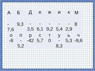А Б Д е ж и к М -7,6 9,3 -3,5 -6,1 -9,2 -5,4 -2,9 8 о п р с т у ь ч -8 -5,2 -