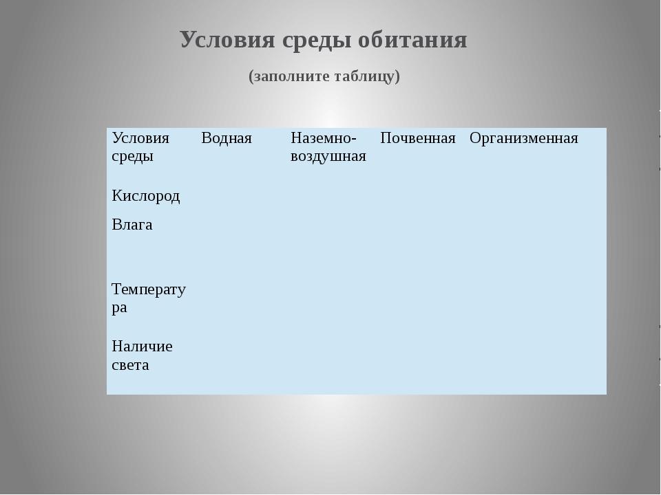 (заполните таблицу) Условия среды обитания Условия среды Водная Наземно- воз...