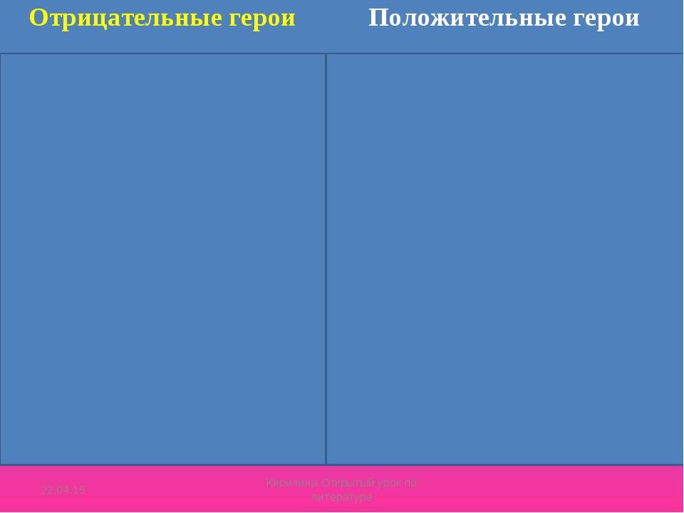 * Кирилина Открытый урок по литературе Отрицательные героиПоложительные гер...