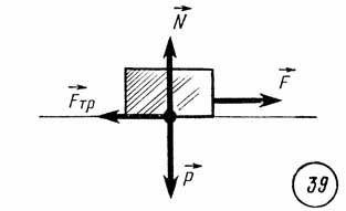 http://physics.kgsu.ru/school/sprav_mat/pic/0048r3.jpg