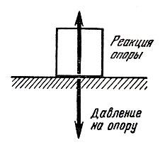 http://12apr.su/books/item/f00/s00/z0000011/pic/000017.jpg