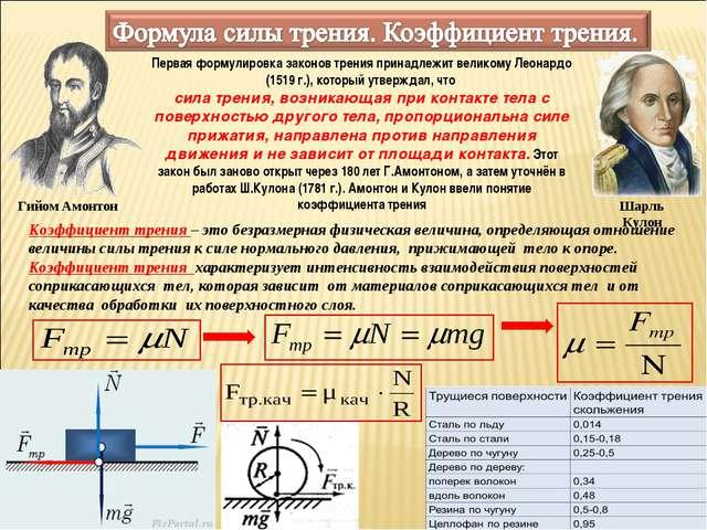История Венгрии Тысячелетие в центре Европы fb2