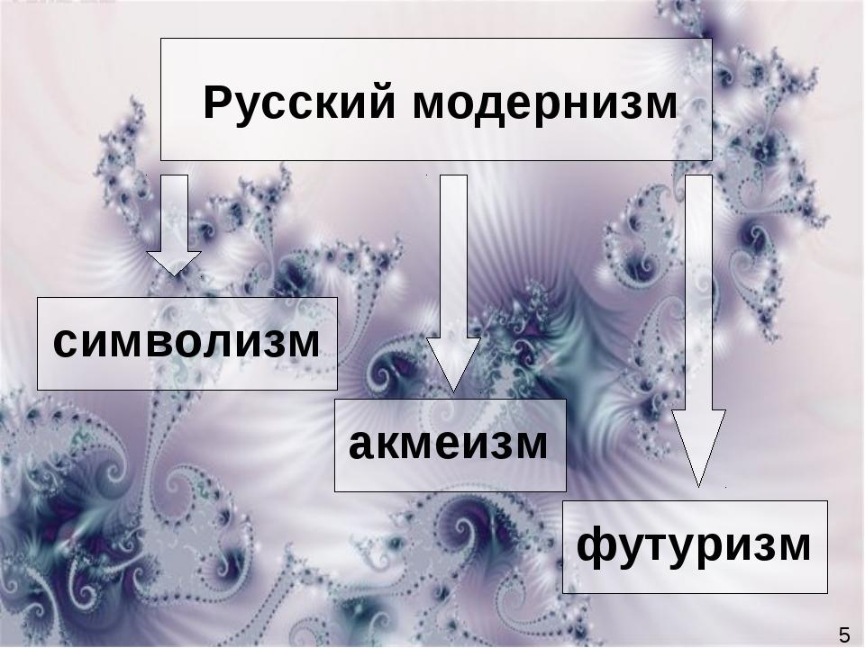 Русский модернизм 5 символизм акмеизм футуризм