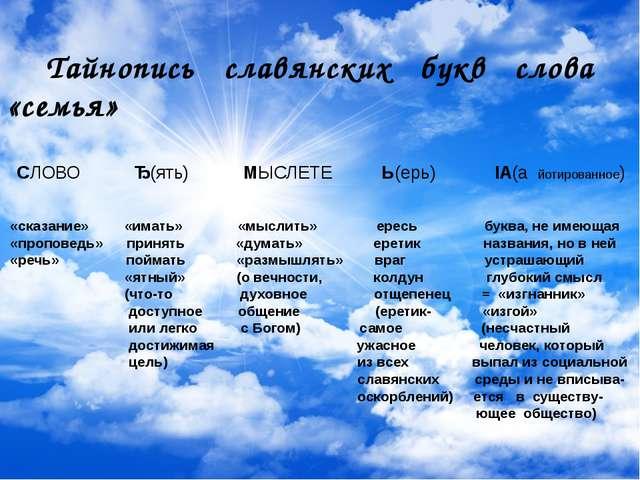 Тайнопись славянских букв слова «семья» СЛОВО Ђ(ять) МЫСЛЕТЕ Ь(ерь) IA(а йот...