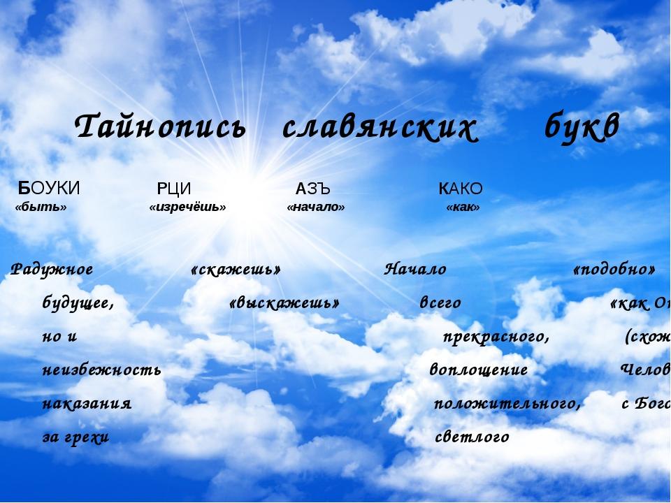 Тайнопись славянских букв БОУКИ РЦИ АЗЪ КАКО «быть» «изречёшь» «начало» «как...