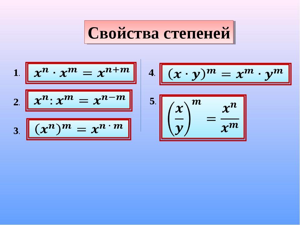 Свойства степеней 1. 2. 3. 4. 5.