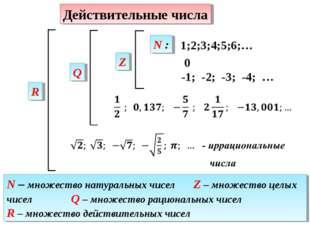 1;2;3;4;5;6;… Q 0 -1; -2; -3; -4; … Z N : R N – множество натуральных чисел Z