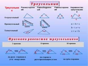 Т р е у г о л ь н и к а b с по стороне и двум прилежащим углам по трём сторон
