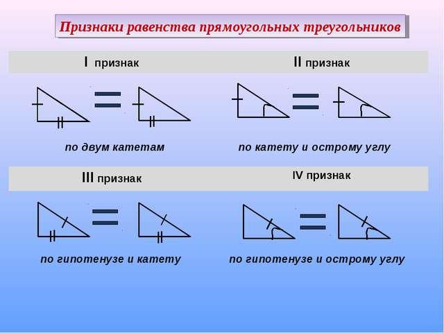 Признаки равенства прямоугольных треугольников по двум катетам по катету и ос...