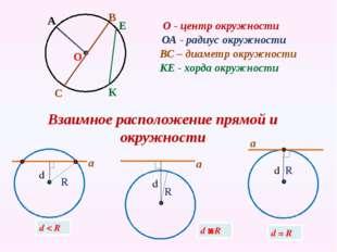 ОА - радиус окружности О - центр окружности ВС – диаметр окружности КЕ - хор