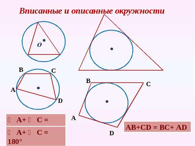 Вписанные и описанные окружности О А В С D ∠ А+ ∠ С = 180° ∠ А+ ∠ С = 180° АВ...