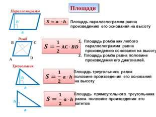 Параллелограмм Площади h a Ромб А D С В Треугольник a Площадь параллелограмма