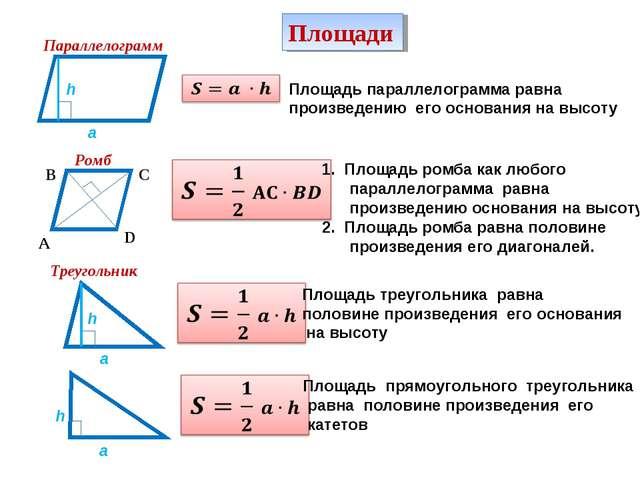 Параллелограмм Площади h a Ромб А D С В Треугольник a Площадь параллелограмма...