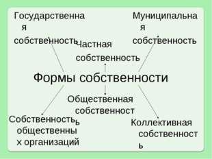 Формы собственности Частная собственность Государственная собственность Муниц