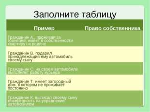 Заполните таблицу ПримерПраво собственника Гражданин А., проживая за границе