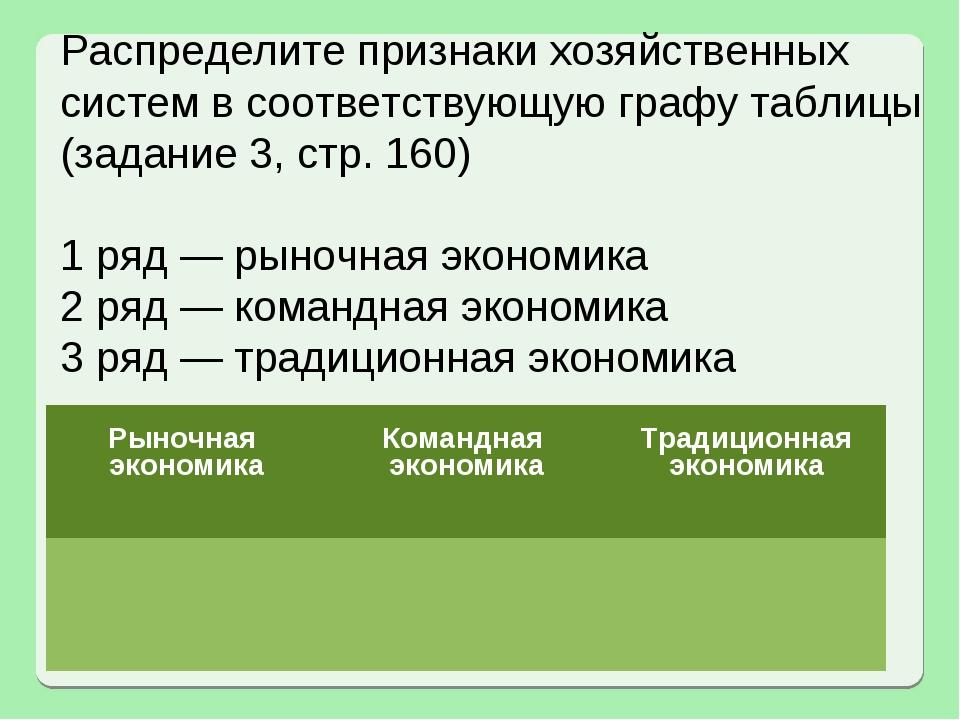 Распределите признаки хозяйственных систем в соответствующую графу таблицы (з...