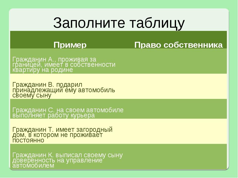 Заполните таблицу ПримерПраво собственника Гражданин А., проживая за границе...