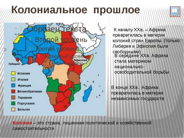 Колониальное прошлое К началу XXв. – Африка превратилась в материк колоний ст...