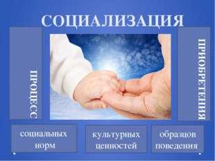 СОЦИАЛИЗАЦИЯ социальных норм культурных ценностей образцов поведения ПРОЦЕСС
