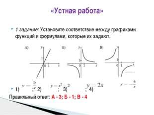«Устная работа» 1 задание: Установите соответствие между графиками функций и