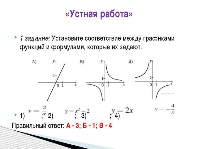 «Устная работа» 1 задание: Установите соответствие между графиками функций и...