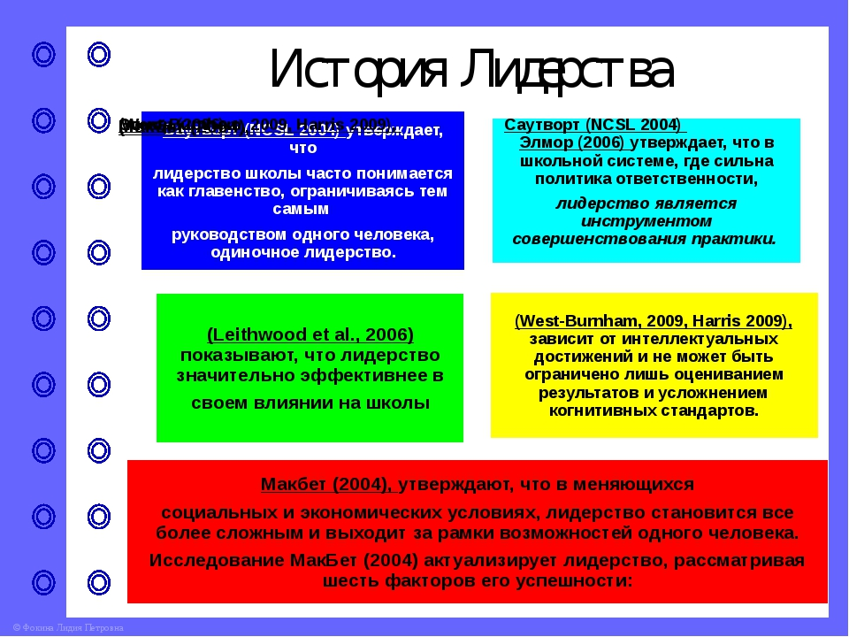 История Лидерства © Фокина Лидия Петровна