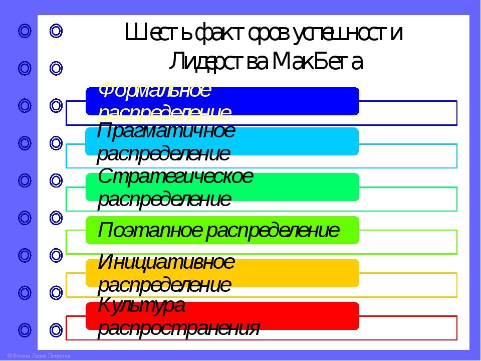 Шесть факторов успешности Лидерства МакБета © Фокина Лидия Петровна