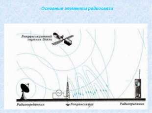 Основные элементы радиосвязи