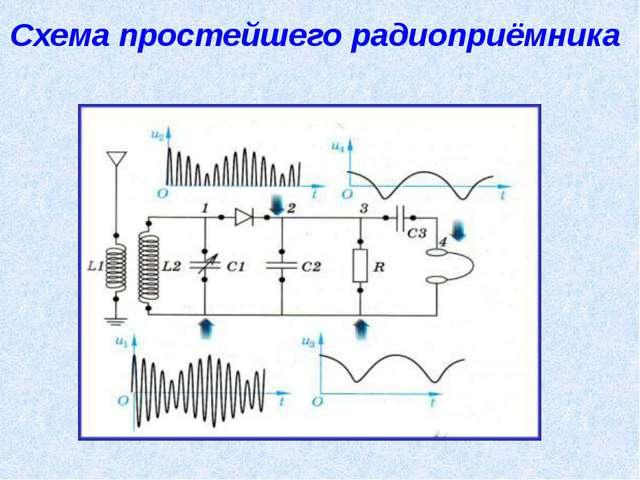 Схема простейшего радиоприёмника