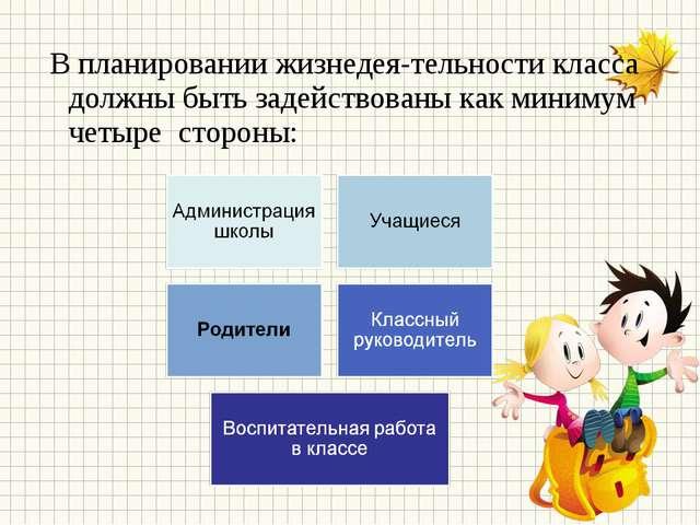 В планировании жизнедеятельности класса должны быть задействованы как миним...