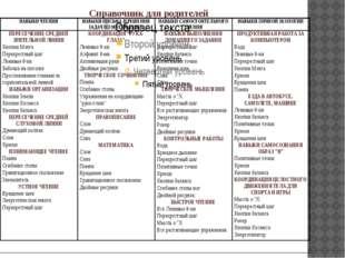 Справочник для родителей