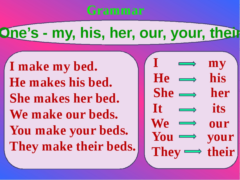 Grammar One's - my, his, her, our, your, their I make my bed. He makes his b...