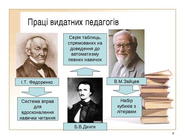 Праці видатних педагогів * І.Т. Федоренко Б.В.Динги В.М.Зайцев Система вправ...
