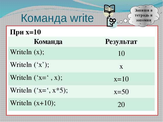 Команда write При х=10 Запиши в тетрадь и запомни Команда Результат Writeln(...