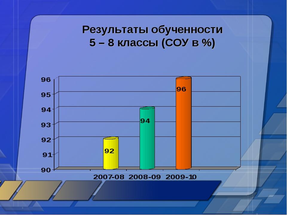 Результаты обученности 5 – 8 классы (СОУ в %)
