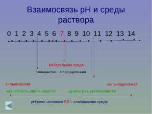 Взаимосвязь рН и среды раствора 0 1 2 3 4 5 6 7 8 9 10 11 12 13 14 Нейтральна