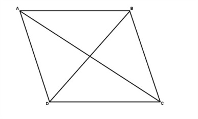 Rhombus Area