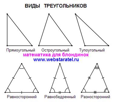 Математика для блондинок: Виды треугольников