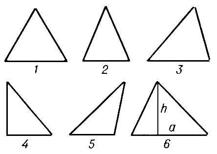 Треугольник. Рис.