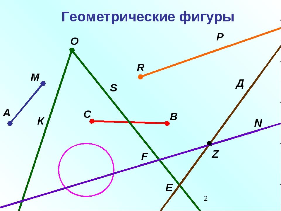 Геометрические фигуры А М О К S R В С Д Е F N Z Р