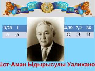 Шот-Аман Ыдырысулы Уалиханов 3,78 1 5 23 0,8 60 4,39 7,2 36 А А У Л Н Х О В И