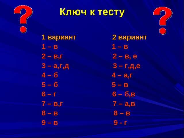 Ключ к тесту 1 вариант 2 вариант 1 – в 1 – в 2 – в,г 2 – в, е 3 – а,г,д 3 – г...