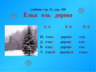 учебник стр. 32, упр. 390 Ёлка ель дерево 1- е 2- е 3- е И. ёлка дерево ель