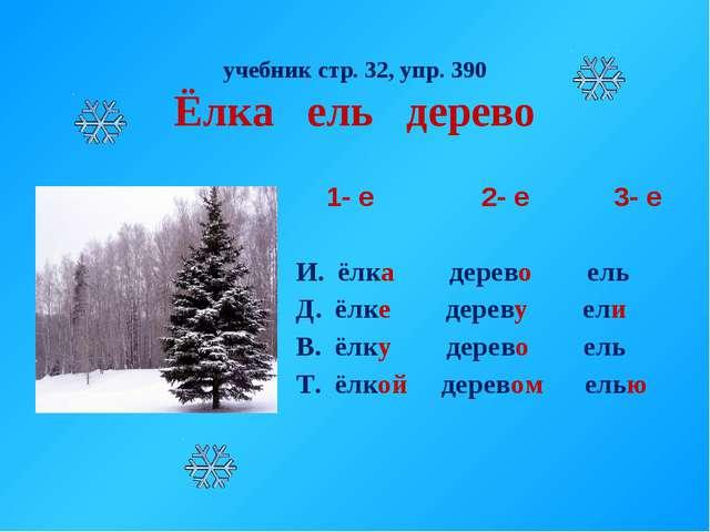 учебник стр. 32, упр. 390 Ёлка ель дерево 1- е 2- е 3- е И. ёлка дерево ель...