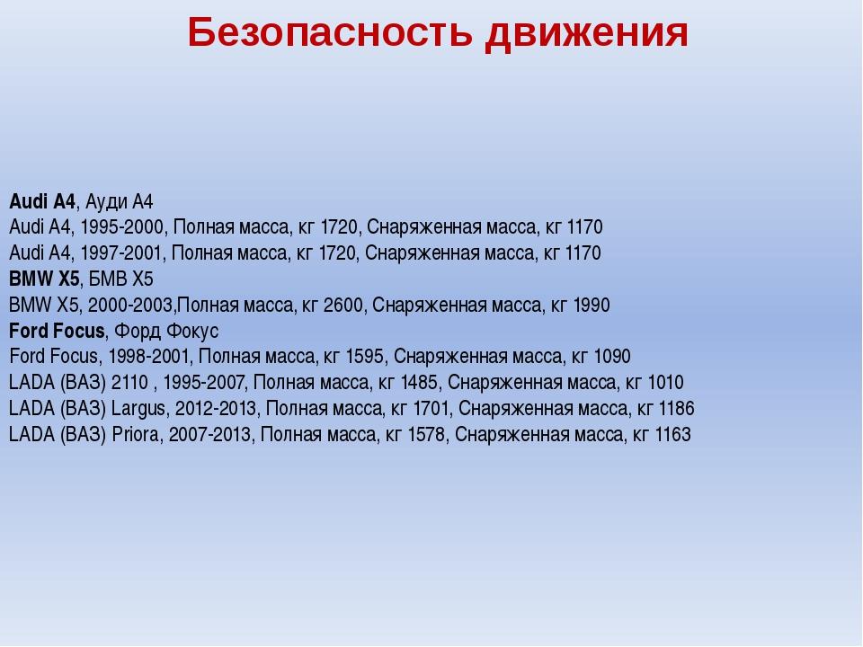 Безопасность движения Audi A4, Ауди А4 Audi A4, 1995-2000, Полная масса, кг...