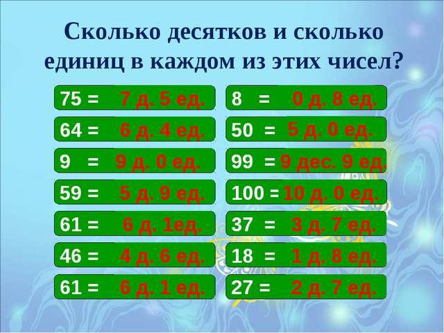 Сколько десятков и сколько единиц в каждом из этих чисел? 75 = 8 = 50 = 64 =...
