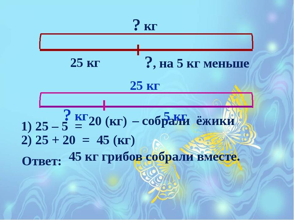 1) 25 – 5 = ?, на 5 кг меньше – собрали ёжики 2) 25 + 20 = Ответ: 25 кг ? кг...